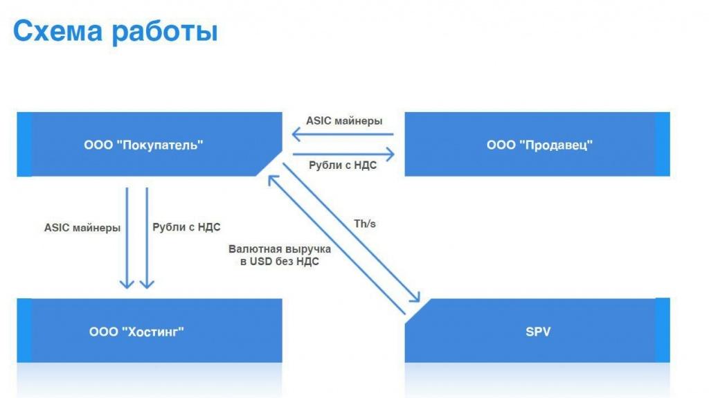 Схема работы.jpg